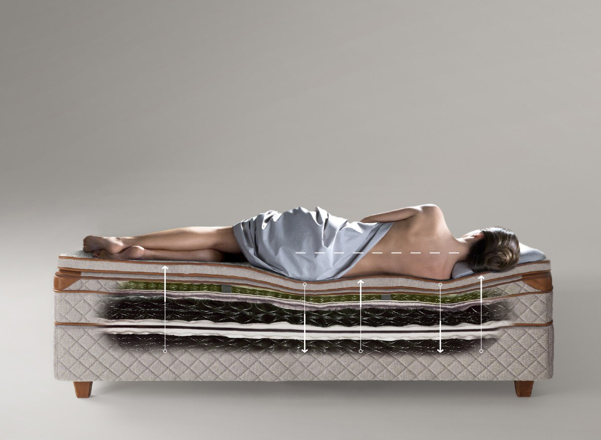 The DUX Bed keeps your spine in line